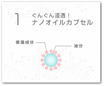 ナノクリア 口コミ 効果 FABIUS(ファビウス)ラメラ ブースター オールインワン化粧品 なのくりあ お試し ナノオイルカプセル